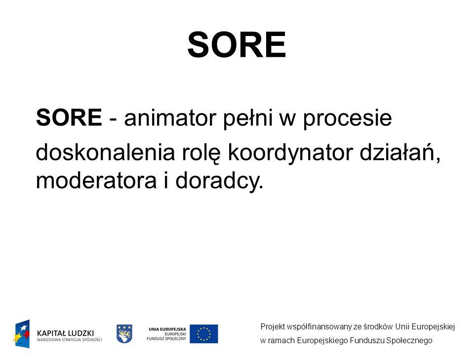 SORE Projekt współfinansowany ze środków Unii Europejskiej w ramach Europejskiego Funduszu Społecznego SORE - animator pełni w procesie doskonalenia rolę koordynator działań, moderatora i doradcy.