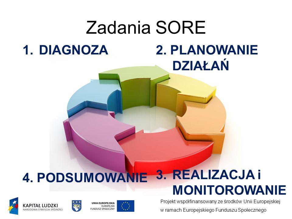 Zadania SORE Projekt współfinansowany ze środków Unii Europejskiej w ramach Europejskiego Funduszu Społecznego 2.