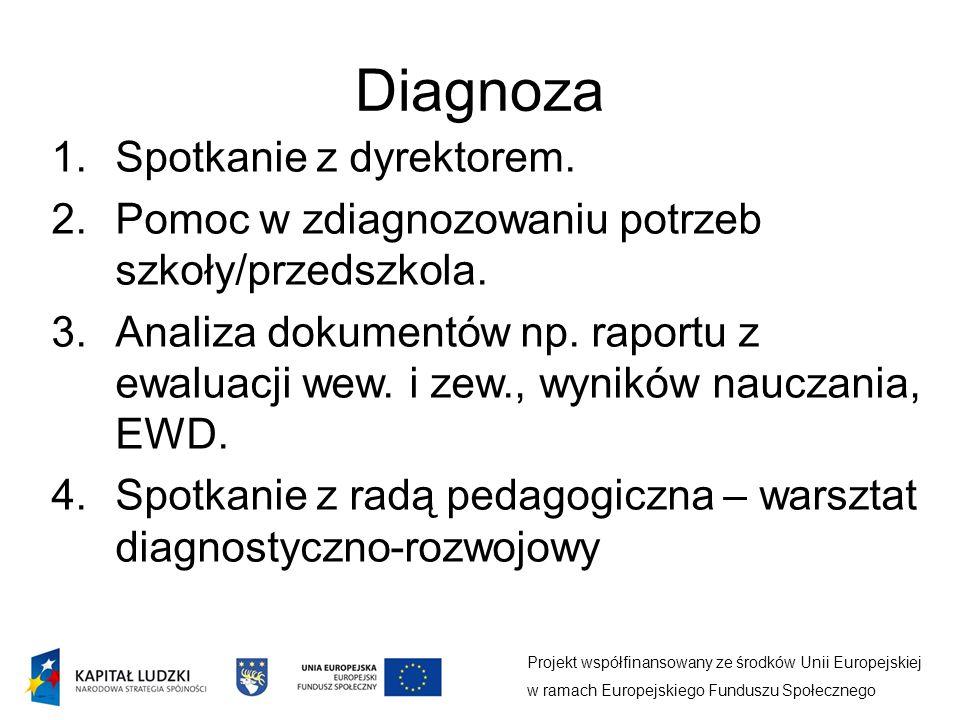 Diagnoza Projekt współfinansowany ze środków Unii Europejskiej w ramach Europejskiego Funduszu Społecznego 1.Spotkanie z dyrektorem.
