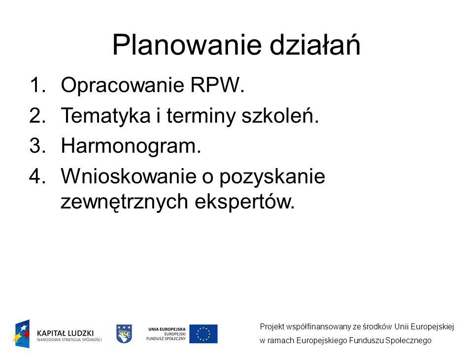 Planowanie działań Projekt współfinansowany ze środków Unii Europejskiej w ramach Europejskiego Funduszu Społecznego 1.Opracowanie RPW.