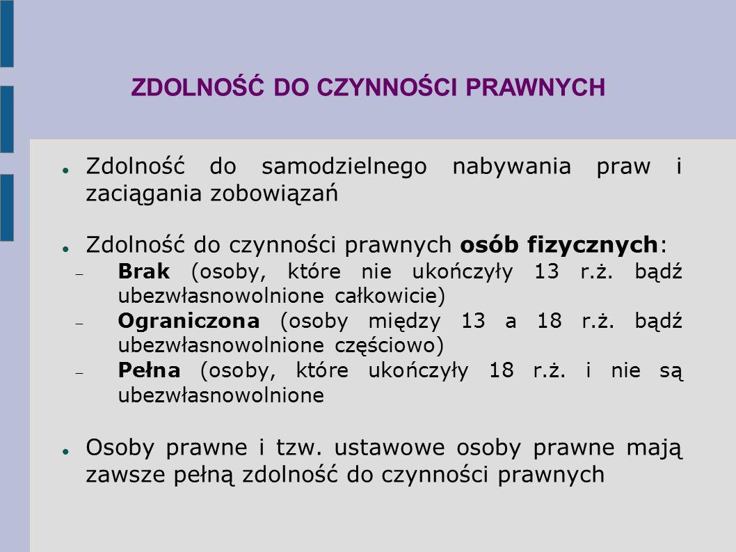 ZDOLNOŚĆ DO CZYNNOŚCI PRAWNYCH Zdolność do samodzielnego nabywania praw i zaciągania zobowiązań Zdolność do czynności prawnych osób fizycznych:  Brak (osoby, które nie ukończyły 13 r.ż.