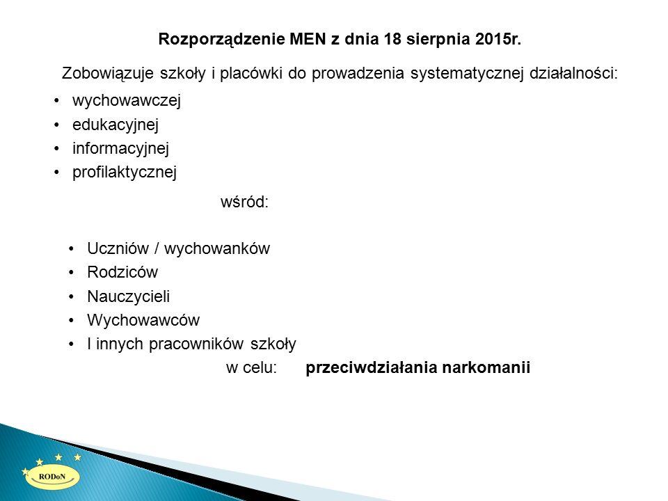 Rozporządzenie MEN z dnia 18 sierpnia 2015r.
