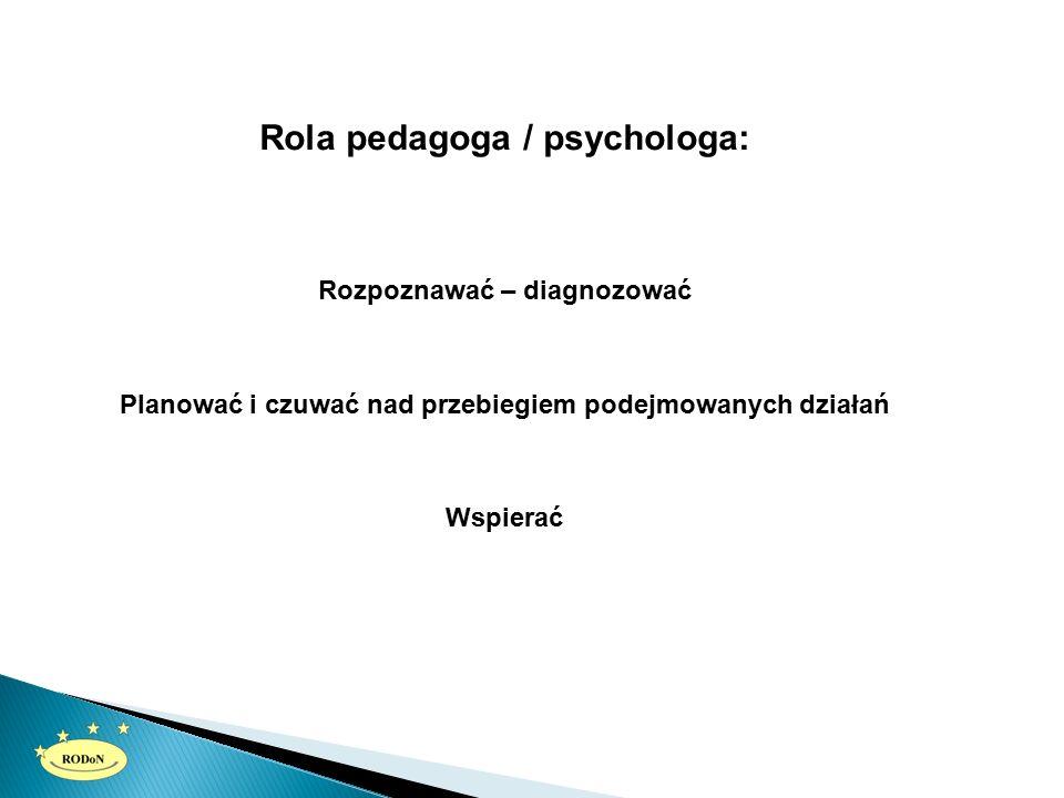 Rola pedagoga / psychologa: Rozpoznawać – diagnozować Planować i czuwać nad przebiegiem podejmowanych działań Wspierać