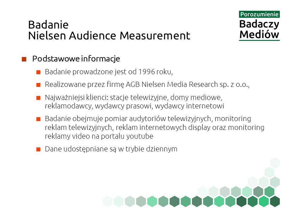 ■ Podstawowe informacje ■ Badanie prowadzone jest od 1996 roku, ■ Realizowane przez firmę AGB Nielsen Media Research sp.