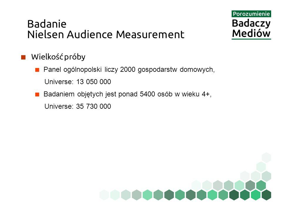 ■ Wielkość próby ■ Panel ogólnopolski liczy 2000 gospodarstw domowych, Universe: 13 050 000 ■ Badaniem objętych jest ponad 5400 osób w wieku 4+, Universe: 35 730 000 Badanie Nielsen Audience Measurement