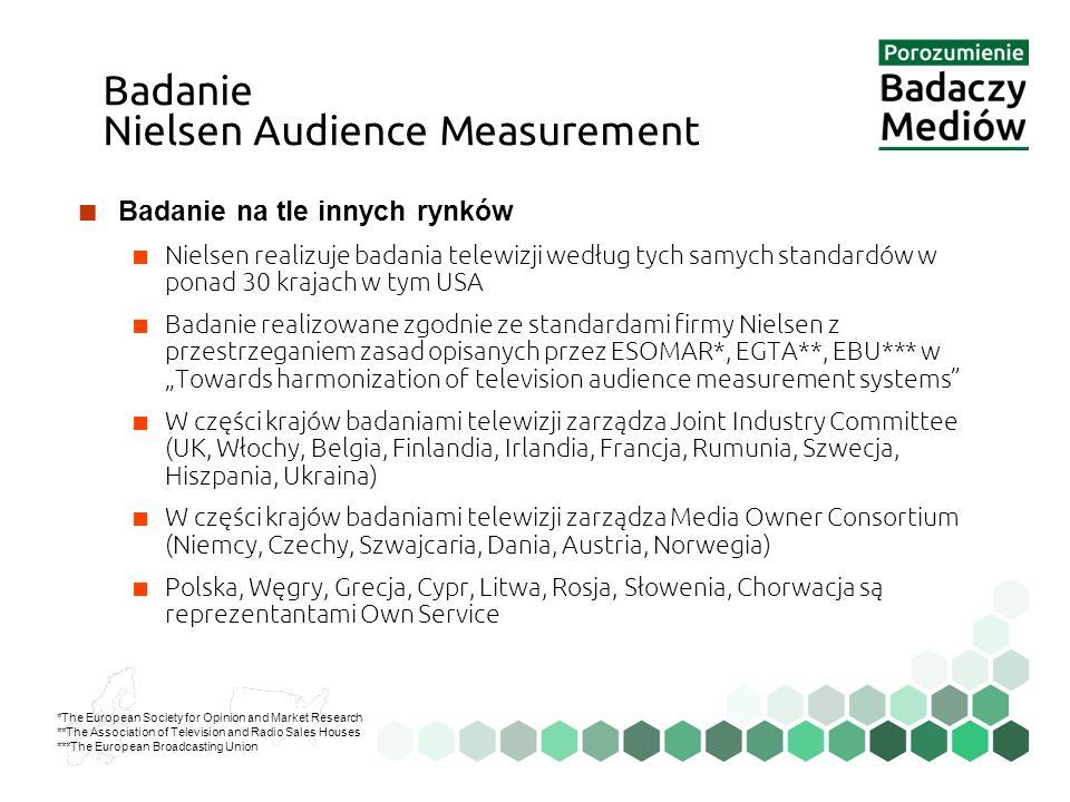 ■ Formy instytucjonalizacji rynku badań TV Badanie Nielsen Audience Measurement media ownermedia owner consortiumjoint industry comitee nadawca 1nadawcy nadawca 2reklamodawcy domy mediowe