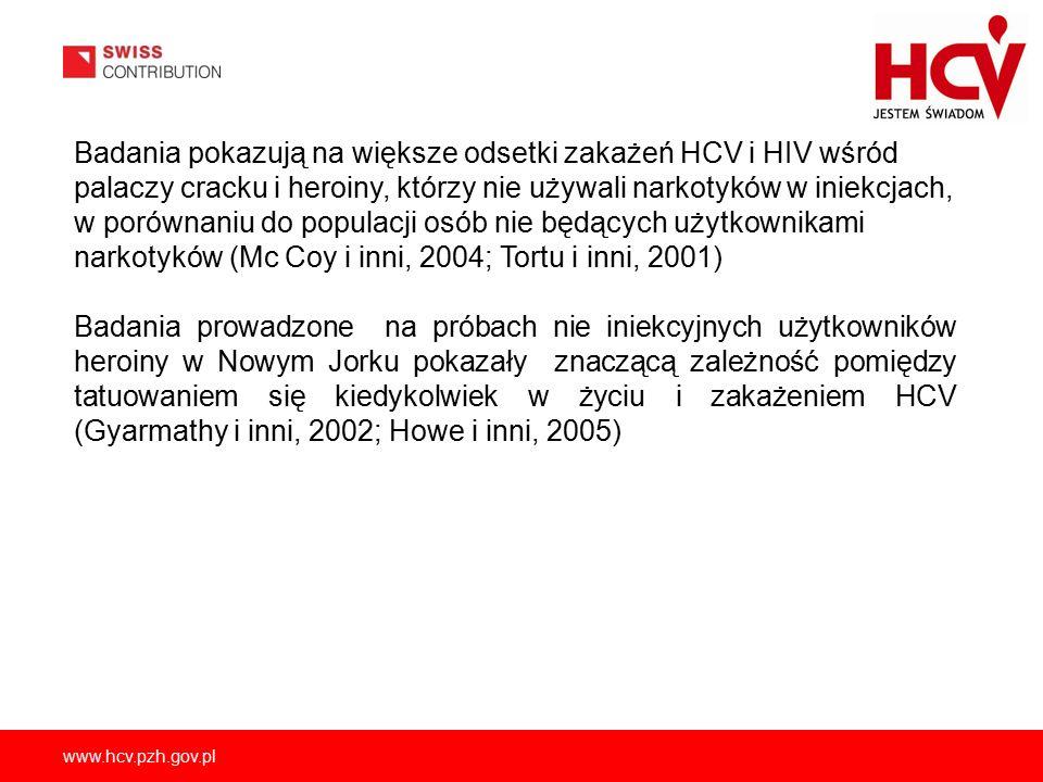 www.hcv.pzh.gov.pl Badania pokazują na większe odsetki zakażeń HCV i HIV wśród palaczy cracku i heroiny, którzy nie używali narkotyków w iniekcjach, w porównaniu do populacji osób nie będących użytkownikami narkotyków (Mc Coy i inni, 2004; Tortu i inni, 2001) Badania prowadzone na próbach nie iniekcyjnych użytkowników heroiny w Nowym Jorku pokazały znaczącą zależność pomiędzy tatuowaniem się kiedykolwiek w życiu i zakażeniem HCV (Gyarmathy i inni, 2002; Howe i inni, 2005)