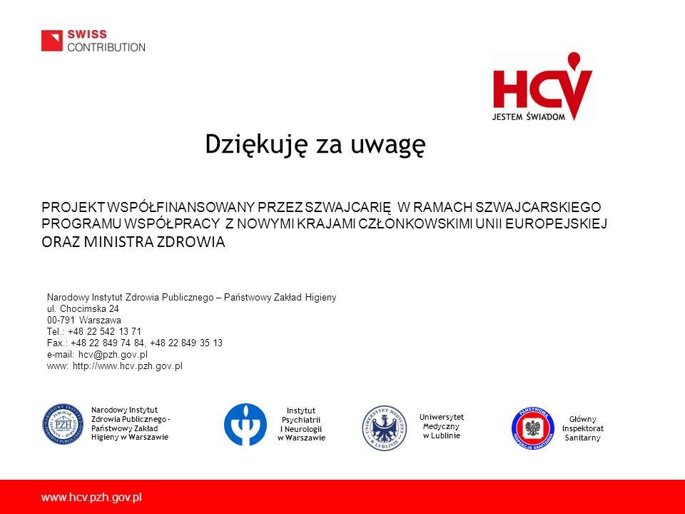 www.hcv.pzh.gov.pl PROJEKT WSPÓŁFINANSOWANY PRZEZ SZWAJCARIĘ W RAMACH SZWAJCARSKIEGO PROGRAMU WSPÓŁPRACY Z NOWYMI KRAJAMI CZŁONKOWSKIMI UNII EUROPEJSKIEJ ORAZ MINISTRA ZDROWIA Narodowy Instytut Zdrowia Publicznego – Państwowy Zakład Higieny ul.