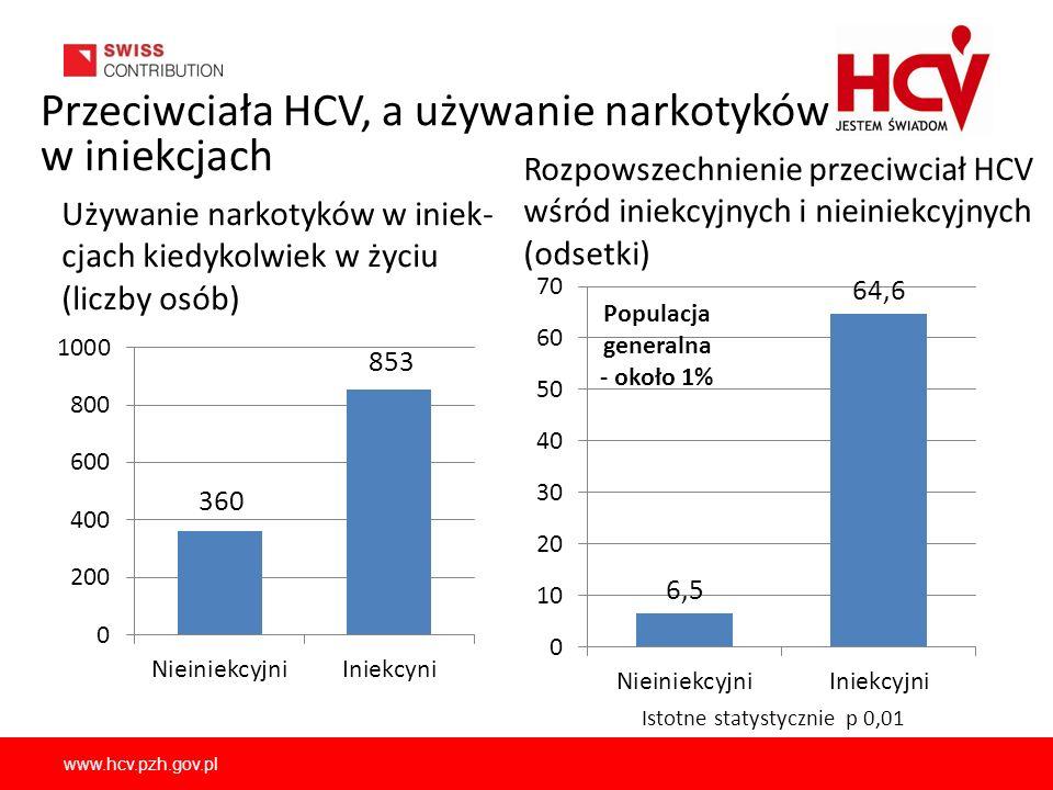 www.hcv.pzh.gov.pl Przeciwciała HCV wśród iniekcyjnych Używanie kiedykolwiek igieł lub strzykawek używanych przez innych wśród iniekcyjnych (odsetki) Rozpowszechnienie przeciwciał HCV ze względu na dzielenie się sprzętem do iniekcji Istotne statystycznie p 0,01 N = 853