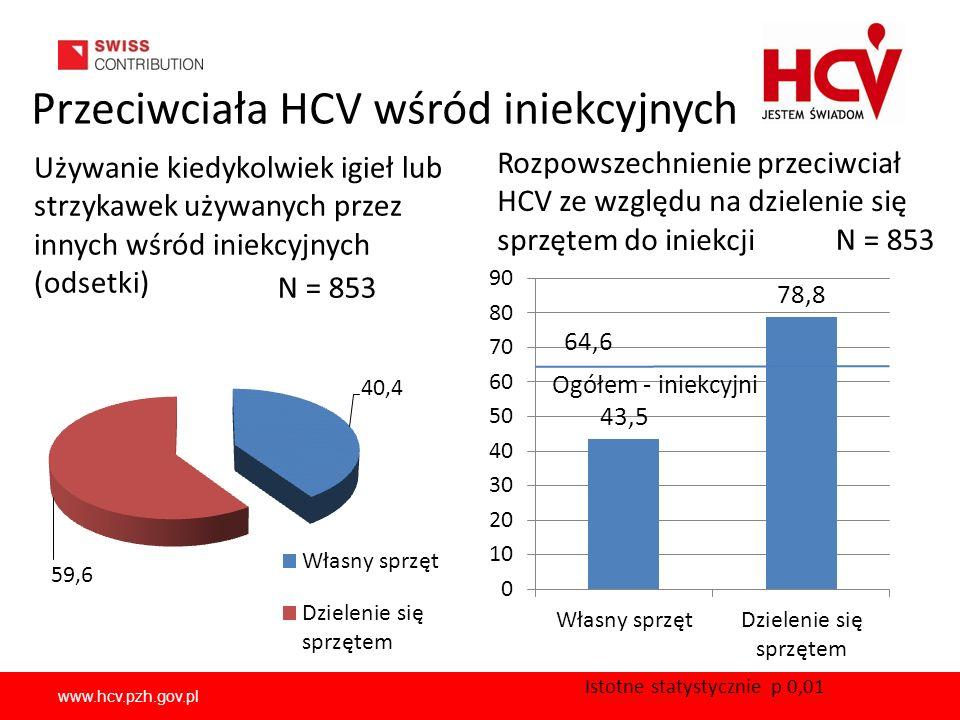 www.hcv.pzh.gov.pl Ryzyko przeciwciał HCV wśród iniekcyjnych użytkowników – model regresji logistycznej Zmienne, kategorie (kategoria referencyjna) Iloraz szans CI dolna granica CI górna granica Zmienne poza modelem: Wiek 1,1301,1031,158 Płeć Bezdomność Liczba lat od pierwszej iniekcji Interakcja wieku i liczby lat od pierwszej iniekcji Dopasowanie modelu: 76,8% klasyfikacji poprawnych R 2 Nagelkerkego = 0,39 Używanie używanych igieł lub strzykawek (nie) 4,3933,1126,202 Pobyt w zakładzie penitencjarnym (nie) 1,4581,0102,104 Wykształcenie (maturalne i wyższe) 1,9371,3142,854 N = 853