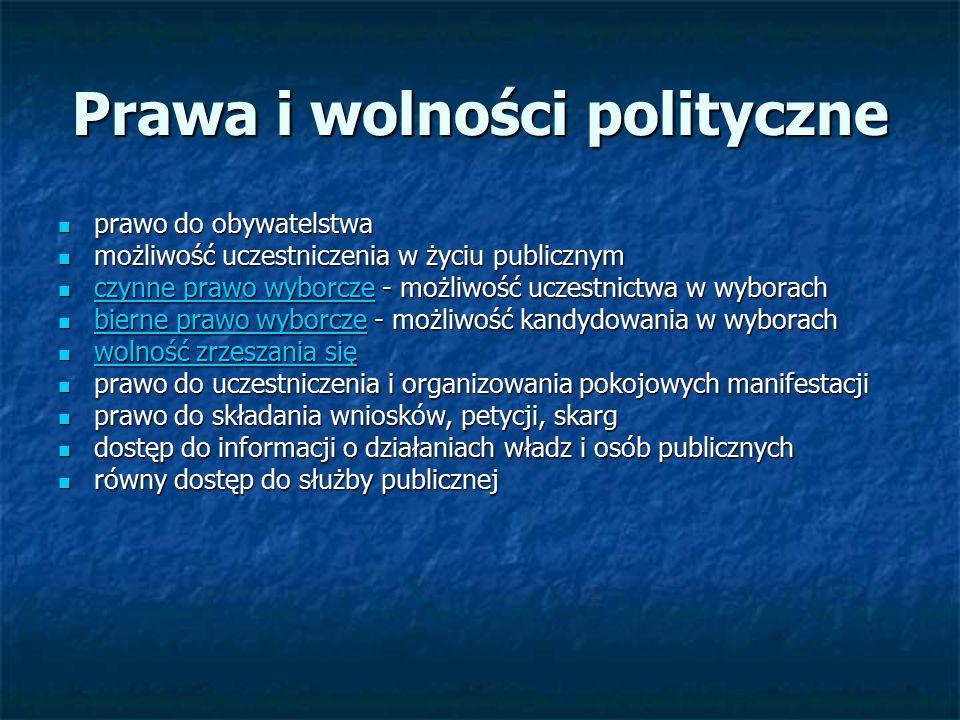 Prawa i wolności polityczne prawo do obywatelstwa prawo do obywatelstwa możliwość uczestniczenia w życiu publicznym możliwość uczestniczenia w życiu p