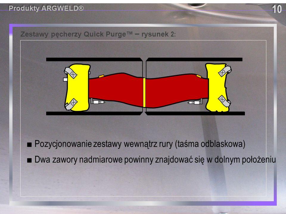 10 Produkty ARGWELD® Zestawy pęcherzy Quick Purge™ – rysunek 2: ■ Pozycjonowanie zestawy wewnątrz rury (taśma odblaskowa) ■ Dwa zawory nadmiarowe powi