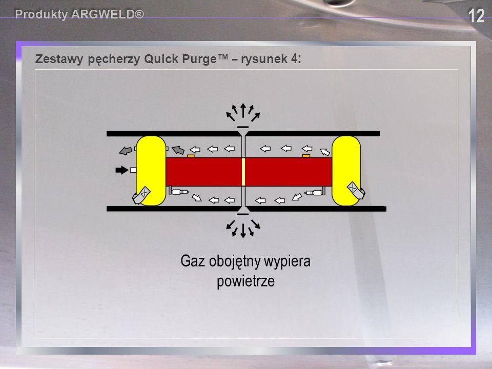 12 Produkty ARGWELD® Zestawy pęcherzy Quick Purge™ – rysunek 4 : Gaz obojętny wypiera powietrze
