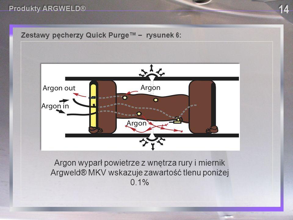 Argon wyparł powietrze z wnętrza rury i miernik Argweld® MKV wskazuje zawartość tlenu poniżej 0.1% 14 Produkty ARGWELD® Zestawy pęcherzy Quick Purge™
