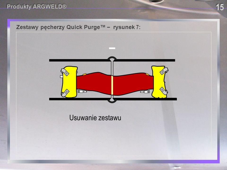 15 Produkty ARGWELD® Zestawy pęcherzy Quick Purge™ – rysunek 7 : Usuwanie zestawu