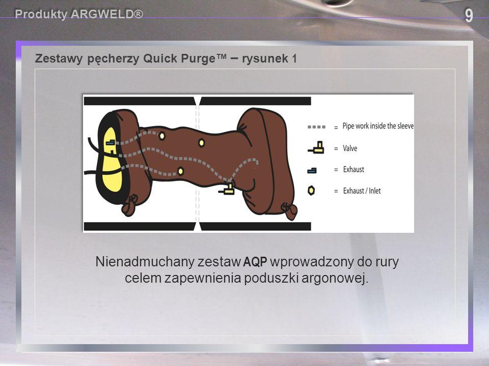 Produkty ARGWELD® Zestawy pęcherzy Quick Purge™ Zestaw pęcherzy współpracujący z miernikiem zawartości tlenu Argweld® 20