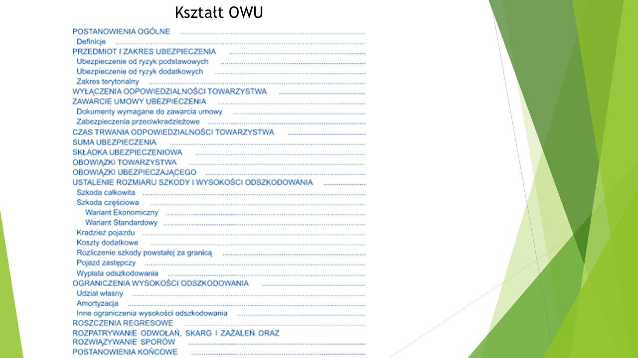 Kształt OWU