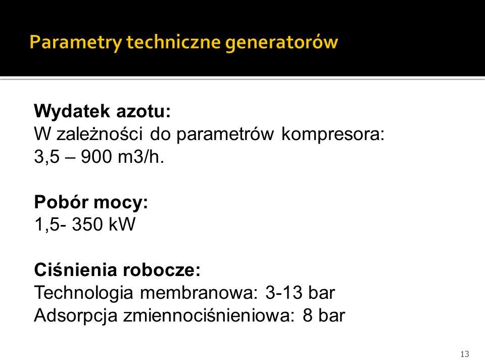 Wydatek azotu: W zależności do parametrów kompresora: 3,5 – 900 m3/h. Pobór mocy: 1,5- 350 kW Ciśnienia robocze: Technologia membranowa: 3-13 bar Adso
