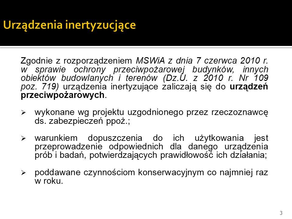 Zgodnie z rozporządzeniem MSWiA z dnia 7 czerwca 2010 r. w sprawie ochrony przeciwpożarowej budynków, innych obiektów budowlanych i terenów (Dz.U. z 2