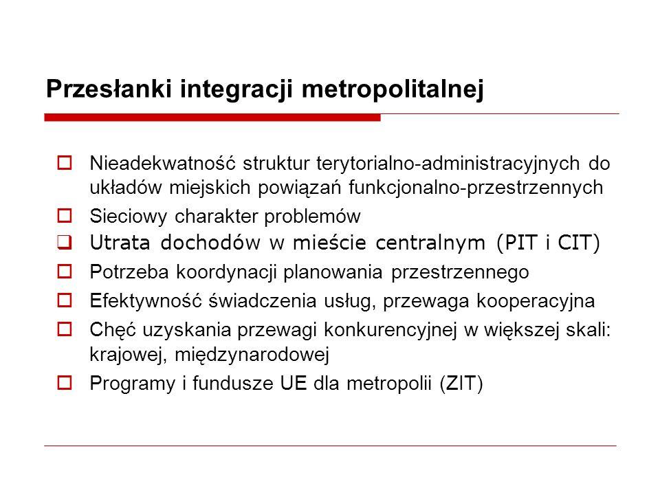 Przesłanki integracji metropolitalnej  Nieadekwatność struktur terytorialno-administracyjnych do układów miejskich powiązań funkcjonalno-przestrzennych  Sieciowy charakter problemów  Utrata dochodów w mieście centralnym (PIT i CIT)  Potrzeba koordynacji planowania przestrzennego  Efektywność świadczenia usług, przewaga kooperacyjna  Chęć uzyskania przewagi konkurencyjnej w większej skali: krajowej, międzynarodowej  Programy i fundusze UE dla metropolii (ZIT)