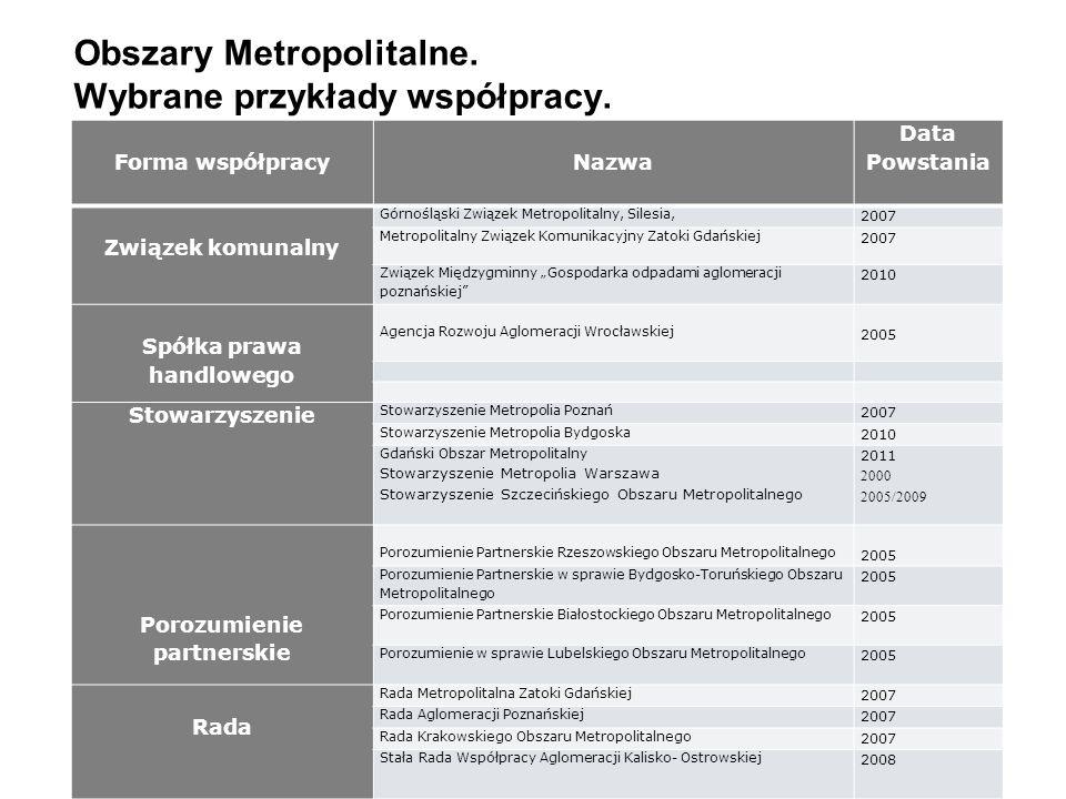 Obszary Metropolitalne. Wybrane przykłady współpracy.