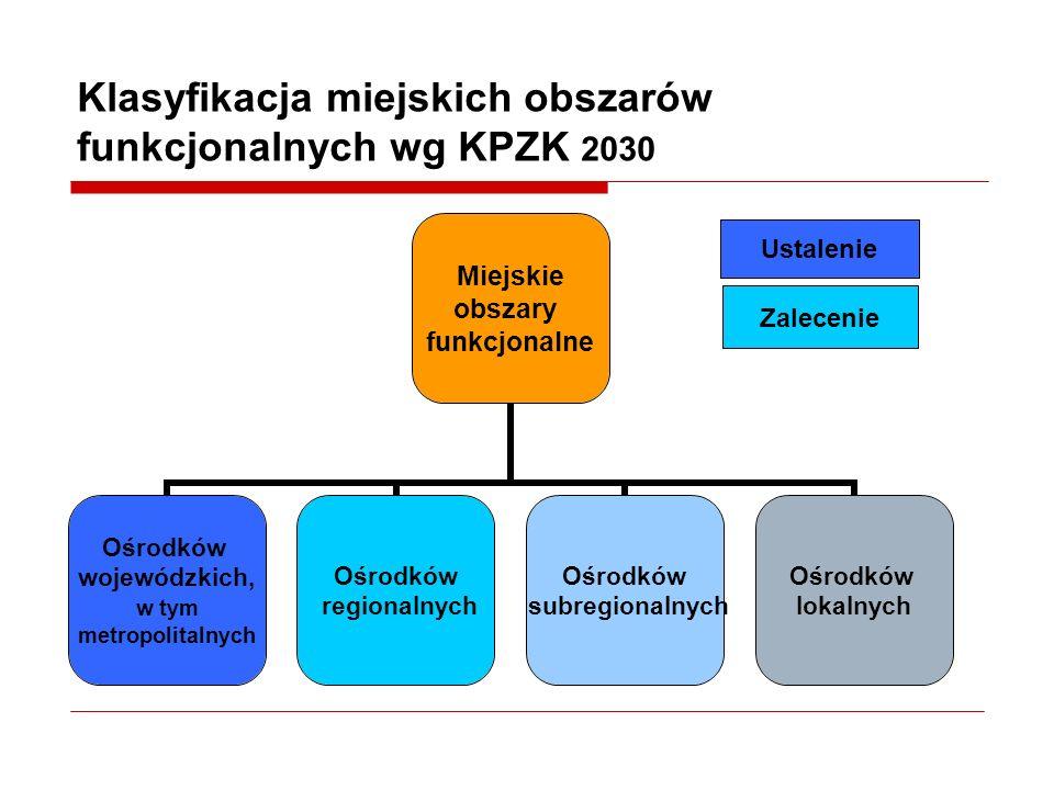 Klasyfikacja miejskich obszarów funkcjonalnych wg KPZK 2030 Zalecenie Ustalenie