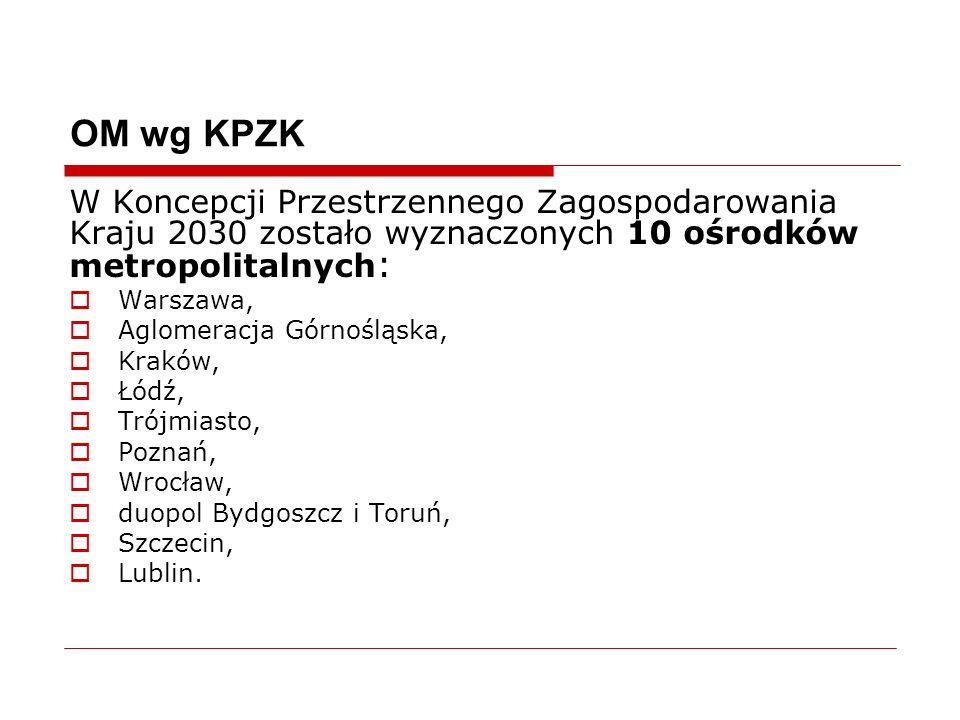 OM wg KPZK W Koncepcji Przestrzennego Zagospodarowania Kraju 2030 zostało wyznaczonych 10 ośrodków metropolitalnych :  Warszawa,  Aglomeracja Górnośląska,  Kraków,  Łódź,  Trójmiasto,  Poznań,  Wrocław,  duopol Bydgoszcz i Toruń,  Szczecin,  Lublin.