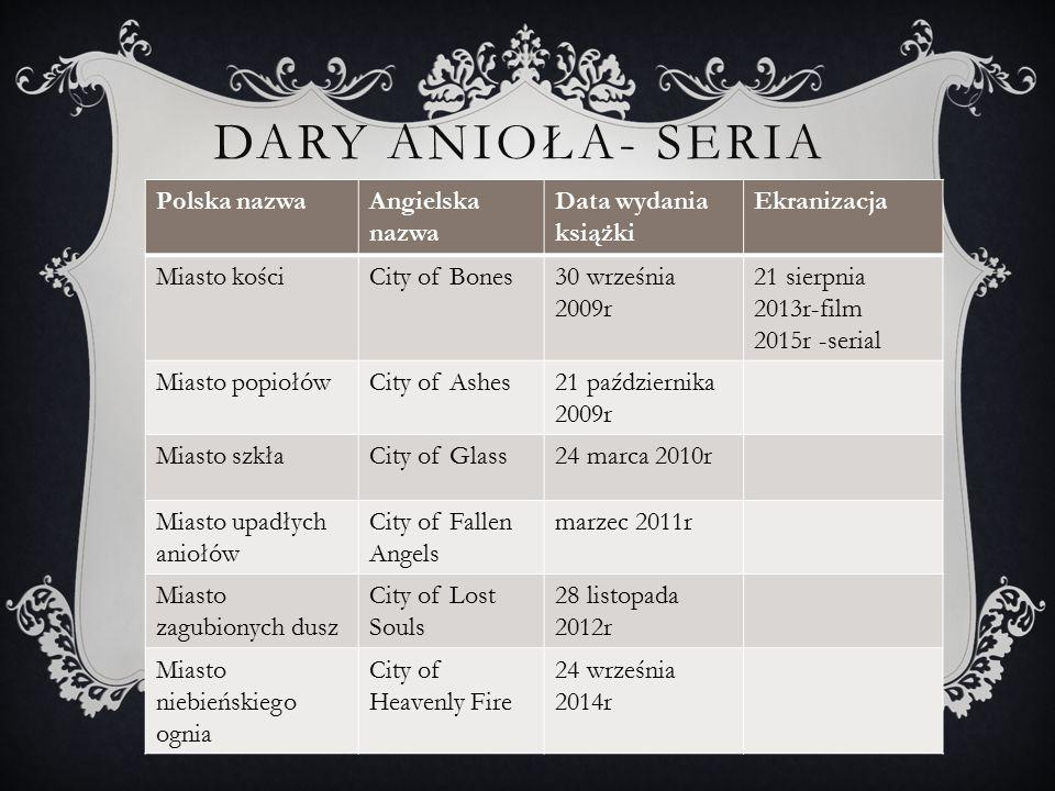 DARY ANIOŁA- SERIA Polska nazwaAngielska nazwa Data wydania książki Ekranizacja Miasto kościCity of Bones30 września 2009r 21 sierpnia 2013r-film 2015