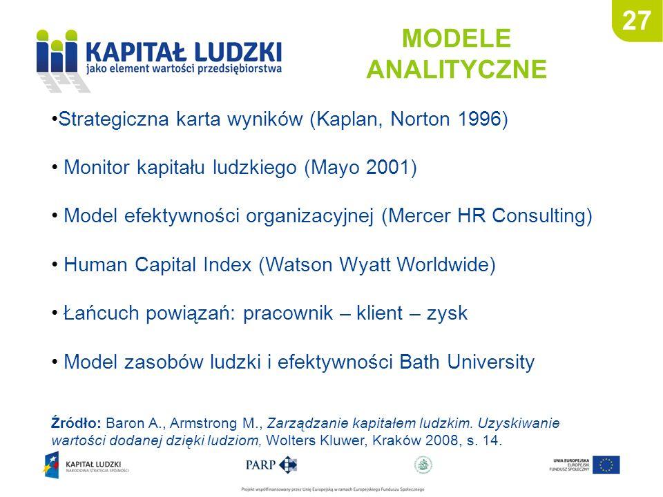 27 MODELE ANALITYCZNE Źródło: Baron A., Armstrong M., Zarządzanie kapitałem ludzkim. Uzyskiwanie wartości dodanej dzięki ludziom, Wolters Kluwer, Krak