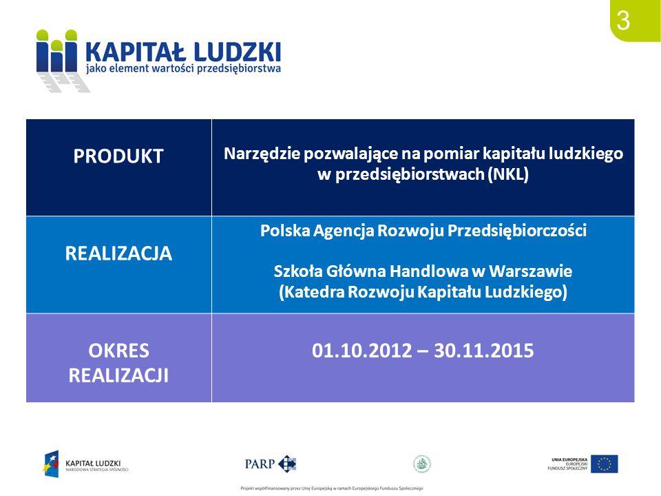3 PRODUKT Narzędzie pozwalające na pomiar kapitału ludzkiego w przedsiębiorstwach (NKL) REALIZACJA Polska Agencja Rozwoju Przedsiębiorczości Szkoła Gł