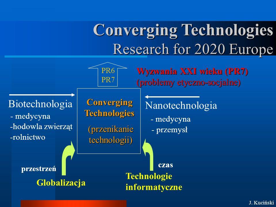 Converging Technologies Converging Technologies Research for 2020 Europe J. Kuciński Technologie informatyczne Globalizacja Biotechnologia - medycyna
