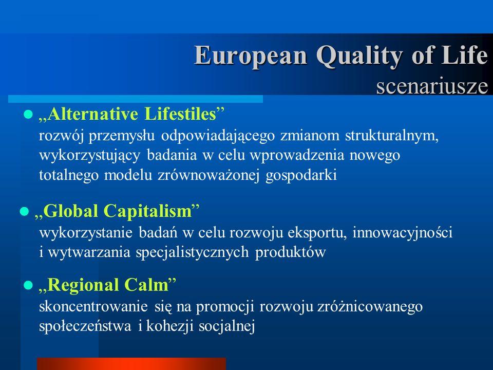 """European Quality of Life scenariusze """"Alternative Lifestiles rozwój przemysłu odpowiadającego zmianom strukturalnym, wykorzystujący badania w celu wprowadzenia nowego totalnego modelu zrównoważonej gospodarki """"Regional Calm skoncentrowanie się na promocji rozwoju zróżnicowanego społeczeństwa i kohezji socjalnej """"Global Capitalism wykorzystanie badań w celu rozwoju eksportu, innowacyjności i wytwarzania specjalistycznych produktów"""