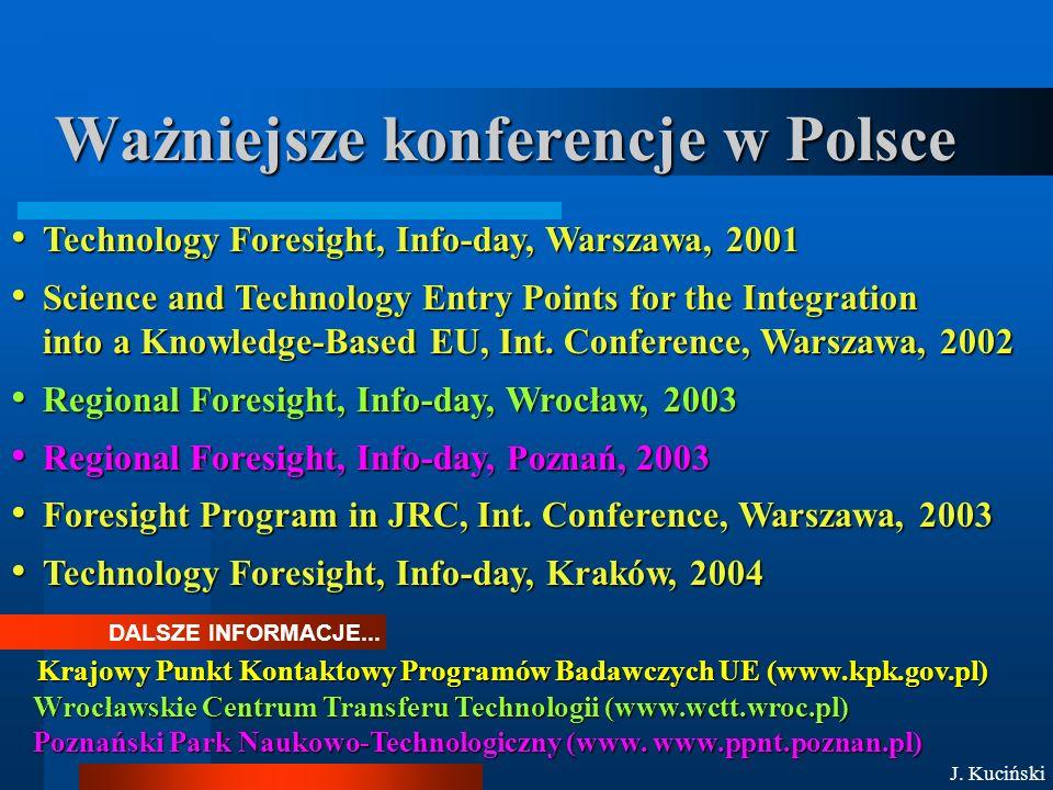 Ważniejsze konferencje w Polsce DALSZE INFORMACJE...