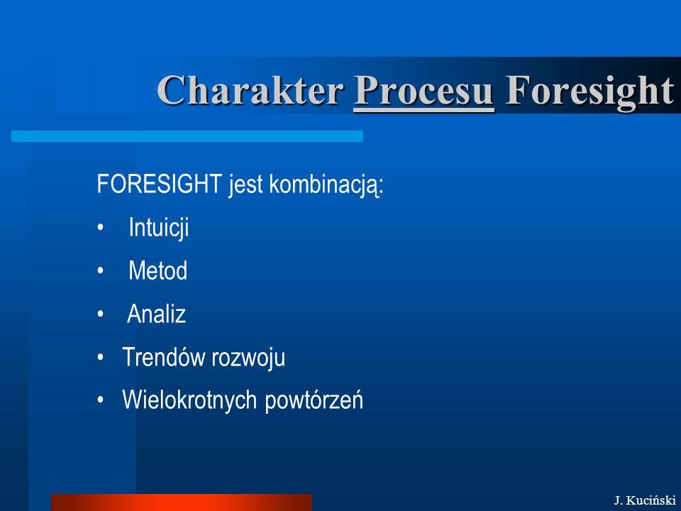 Charakter Procesu Foresight FORESIGHT jest kombinacją: Intuicji Metod Analiz Trendów rozwoju Wielokrotnych powtórzeń J.