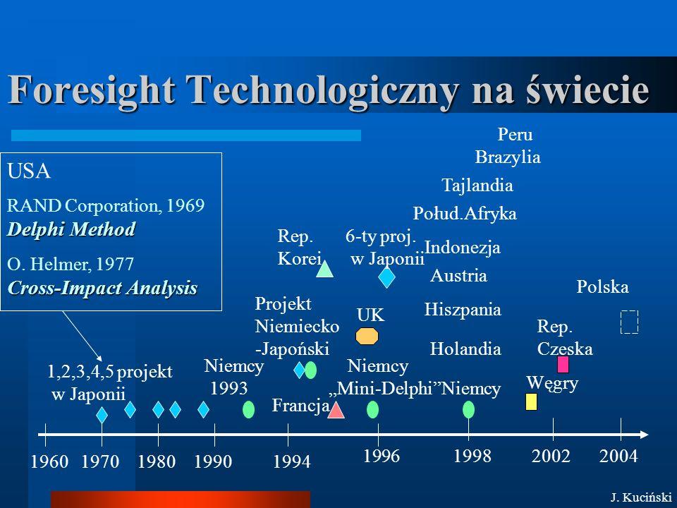 """""""Dragon – zgodny ze Strategią Lizbońską wykorzystanie nauki i technologii dla modyfikacji """"starego przemysłu i utworzenia nowego (np."""