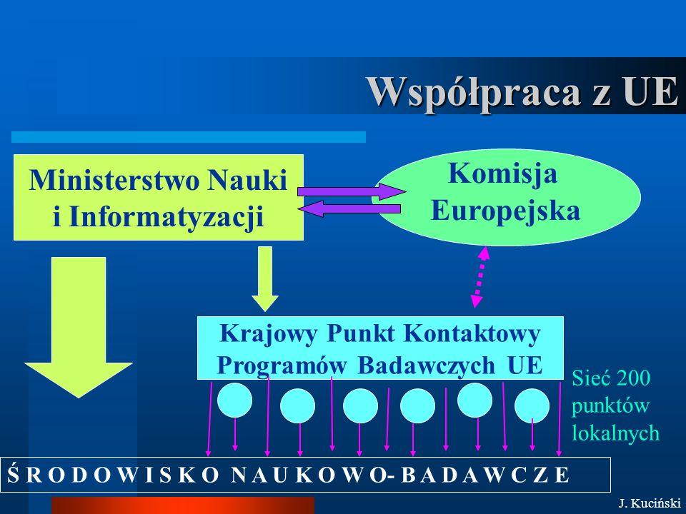 Foresight w Polsce Ministerstwo Nauki i Informatyzacji WCTT Wrocław UAM Poznań UŁ Łódź UM Katowice Foresight Regionalny Narodowy Program Foresight 1.Zdrowie i życie 2.