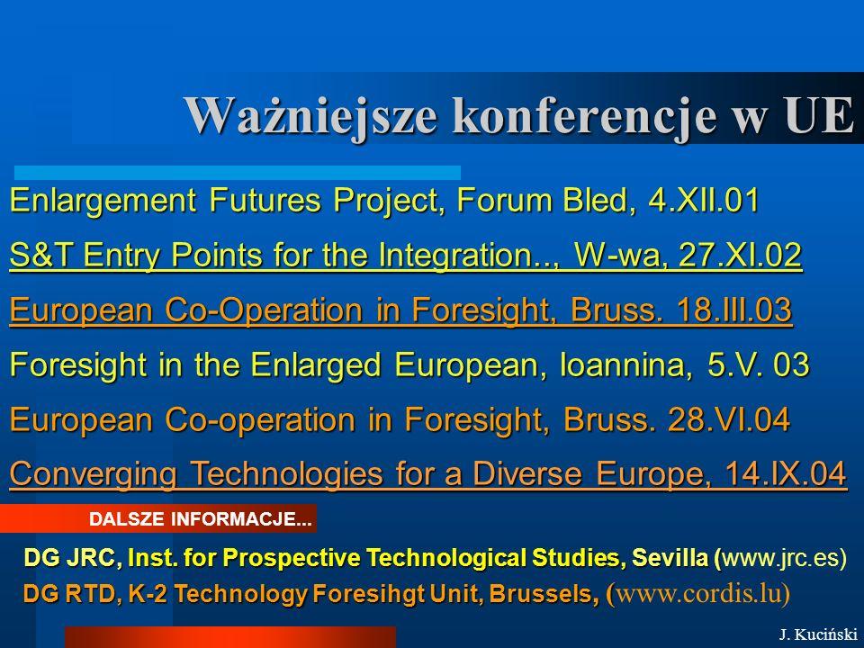 European Co-operation in Foresight Cykliczne spotkania tzw.