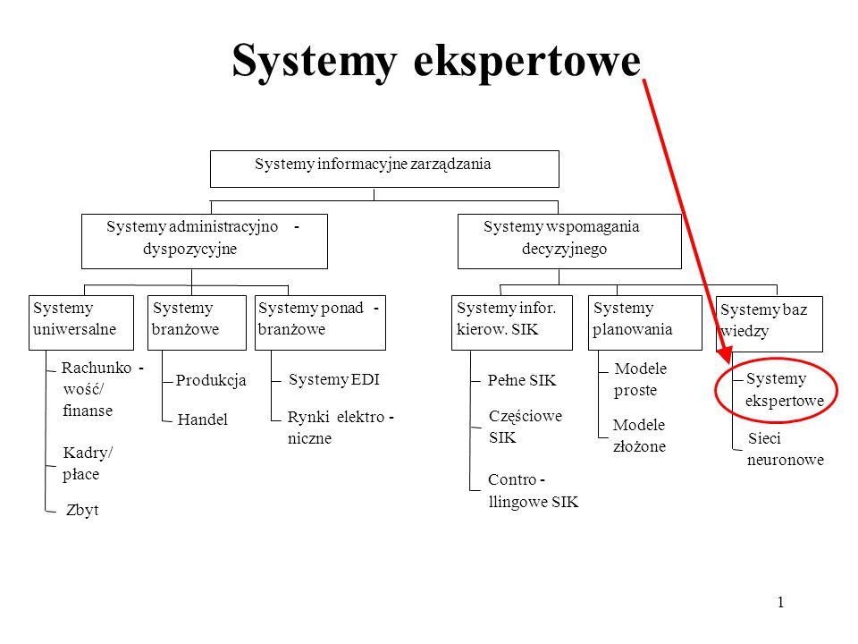 1 Systemy ekspertowe