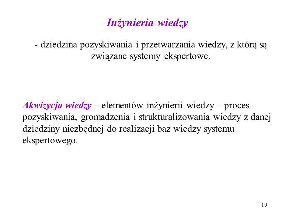 10 Inżynieria wiedzy - dziedzina pozyskiwania i przetwarzania wiedzy, z którą są związane systemy ekspertowe. Akwizycja wiedzy – elementów inżynierii
