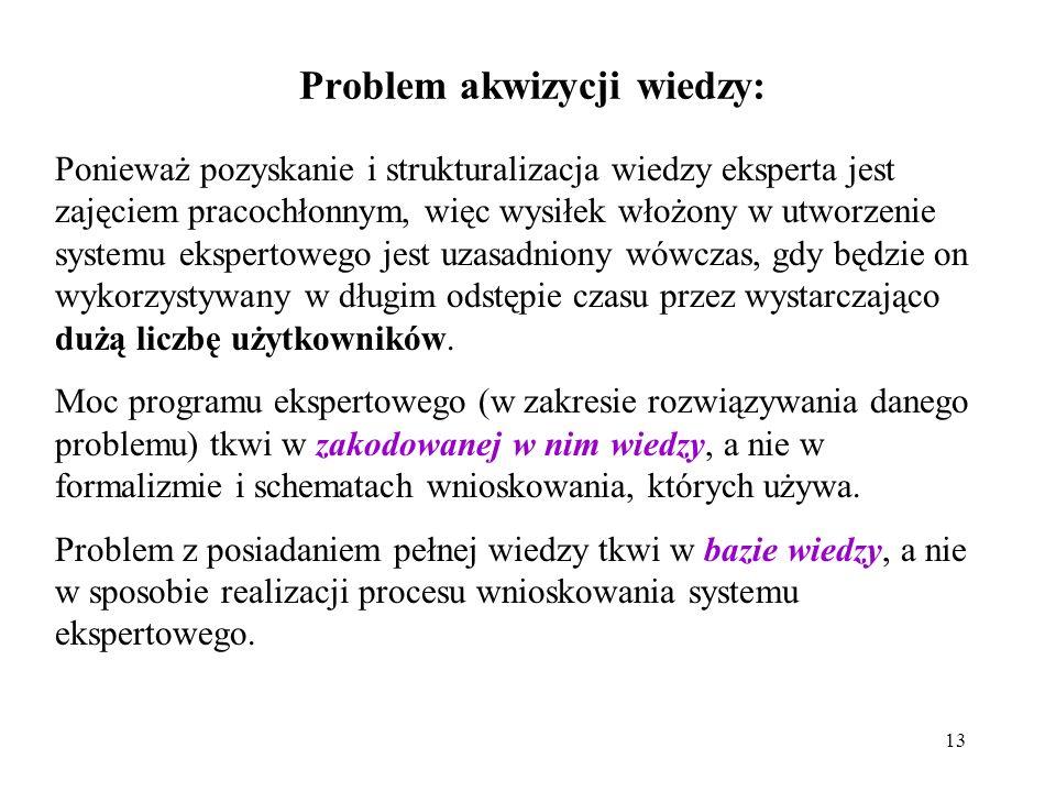 13 Problem akwizycji wiedzy: Ponieważ pozyskanie i strukturalizacja wiedzy eksperta jest zajęciem pracochłonnym, więc wysiłek włożony w utworzenie sys