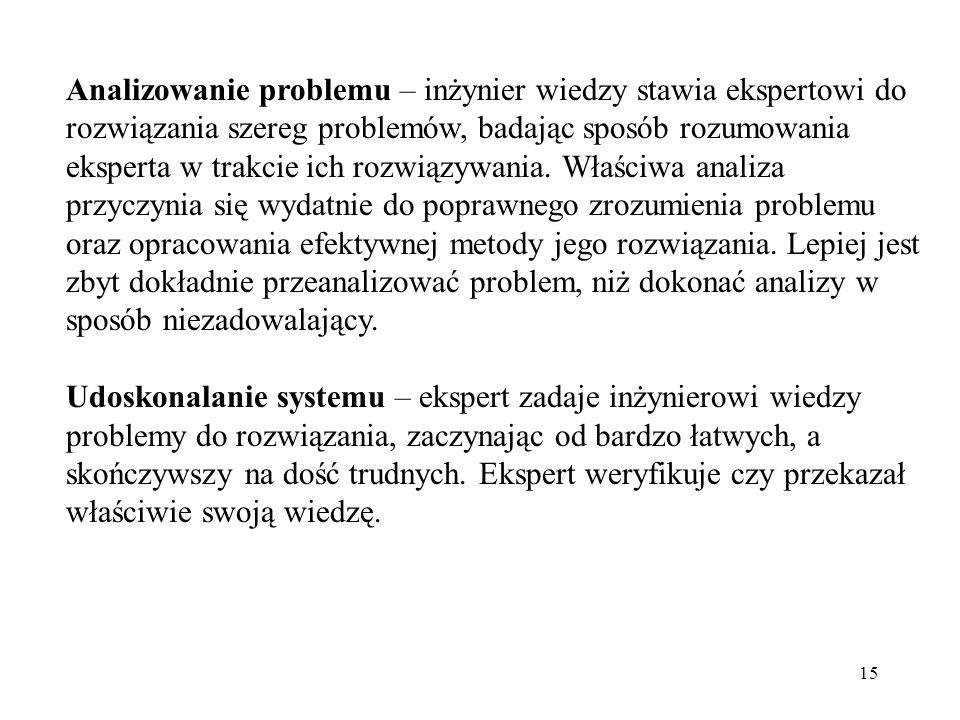 15 Analizowanie problemu – inżynier wiedzy stawia ekspertowi do rozwiązania szereg problemów, badając sposób rozumowania eksperta w trakcie ich rozwią