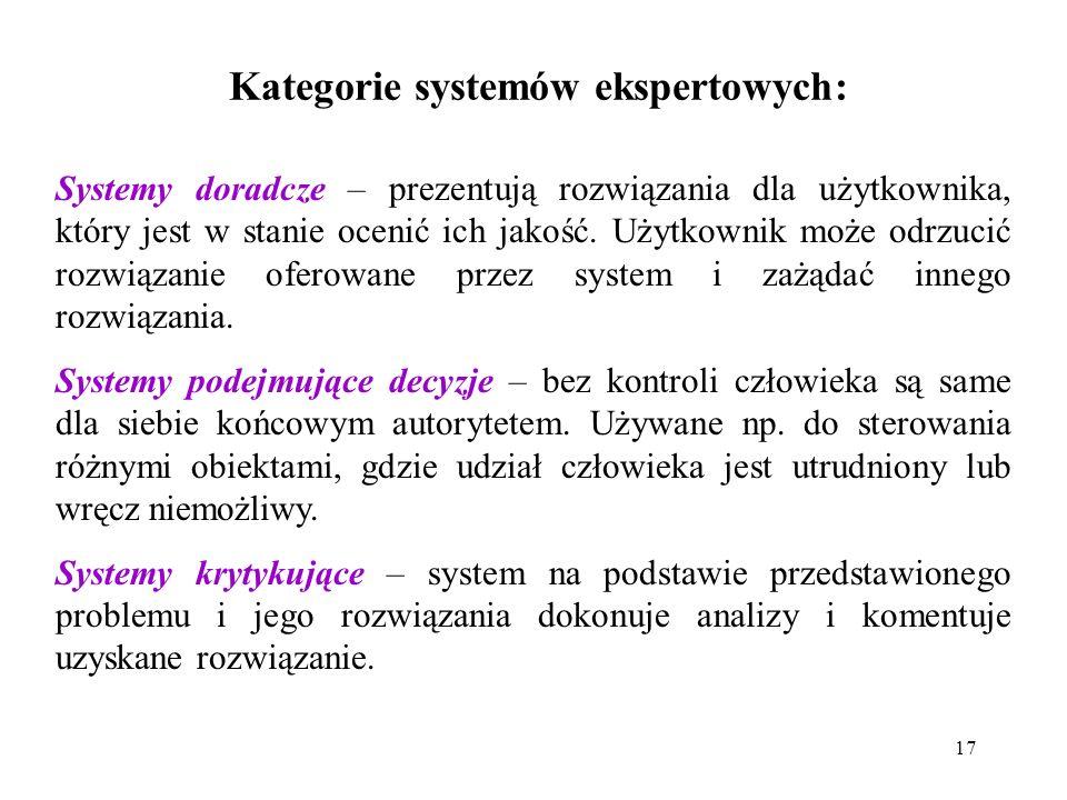 17 Kategorie systemów ekspertowych: Systemy doradcze – prezentują rozwiązania dla użytkownika, który jest w stanie ocenić ich jakość. Użytkownik może