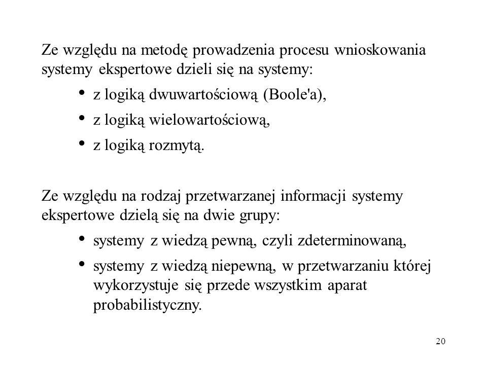 20 Ze względu na metodę prowadzenia procesu wnioskowania systemy ekspertowe dzieli się na systemy: z logiką dwuwartościową (Boole'a), z logiką wielowa