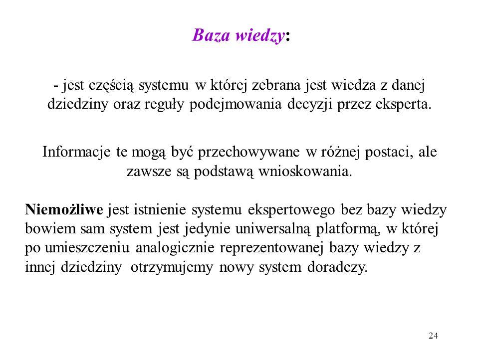 24 Baza wiedzy: - jest częścią systemu w której zebrana jest wiedza z danej dziedziny oraz reguły podejmowania decyzji przez eksperta. Informacje te m
