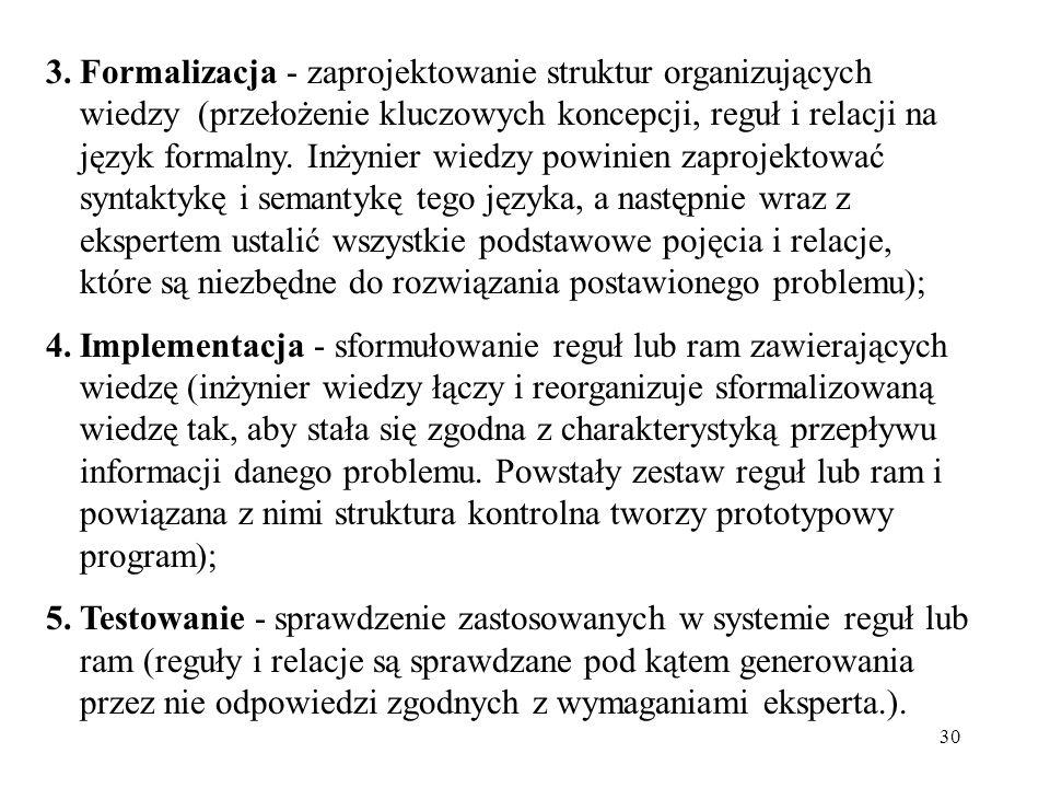 30 3.Formalizacja - zaprojektowanie struktur organizujących wiedzy (przełożenie kluczowych koncepcji, reguł i relacji na język formalny. Inżynier wied