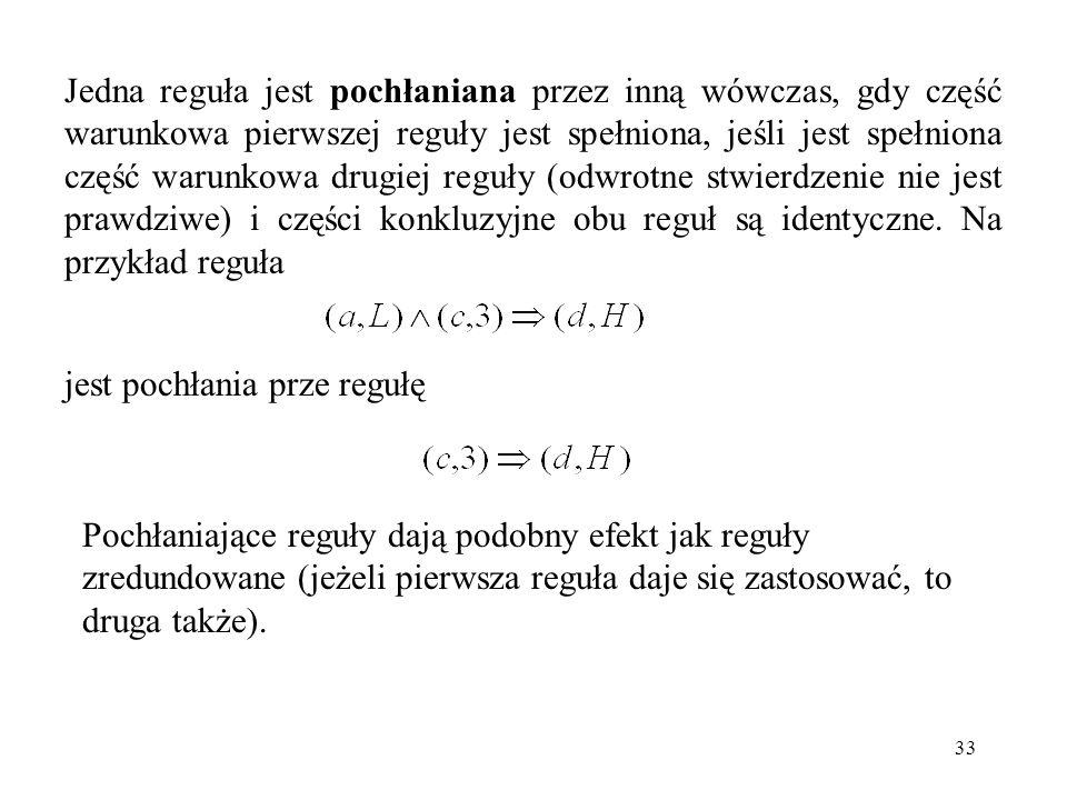 33 Jedna reguła jest pochłaniana przez inną wówczas, gdy część warunkowa pierwszej reguły jest spełniona, jeśli jest spełniona część warunkowa drugiej