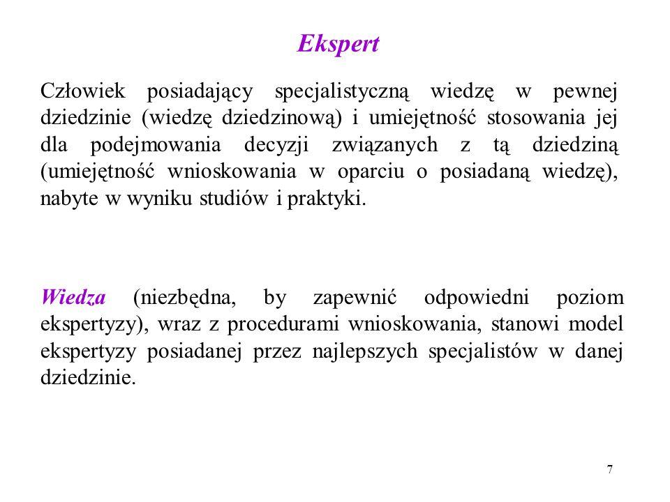 28 Baza wiedzy: Konstrukcja właściwej bazy wiedzy jest podstawą poprawnego funkcjonowania systemu ekspertowego.