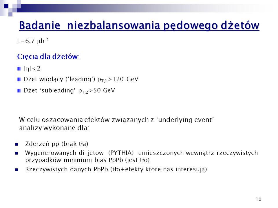 10 Badanie niezbalansowania pędowego dżetów L=6.7  b -1 Cięcia dla dżetów: |  |<2 Dżet wiodący ('leading') p T,1 >120 GeV Dżet 'subleading' p T,2 >5