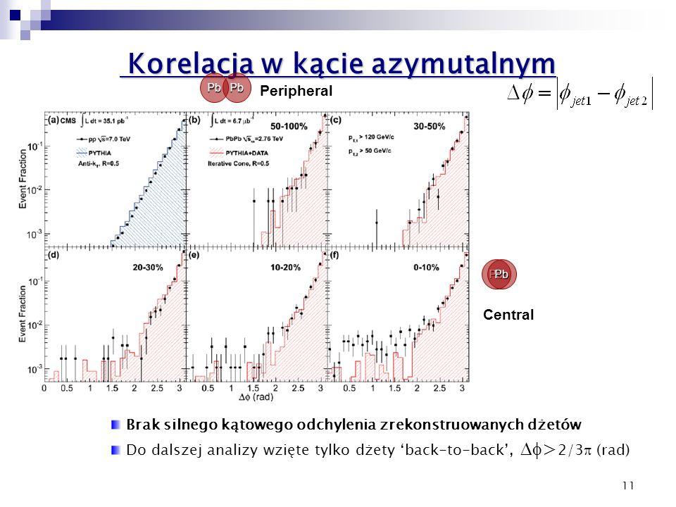 11  Korelacja w kącie azymutalnym Central Peripheral PbPb PbPb Brak silnego kątowego odchylenia zrekonstruowanych dżetów Do dalszej analizy wzięte tylko dżety 'back-to-back',  > 2/3  (rad)