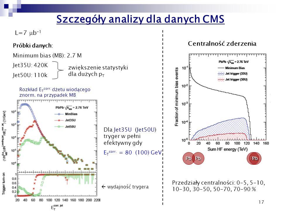 17 Szczegóły analizy dla danych CMS L=7  b -1 Próbki danych: Minimum bias (MB): 2.7 M Jet35U: 420K Jet50U: 110k zwiększenie statystyki dla dużych p T